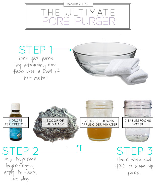 The Ultimate Pore Purging Mask