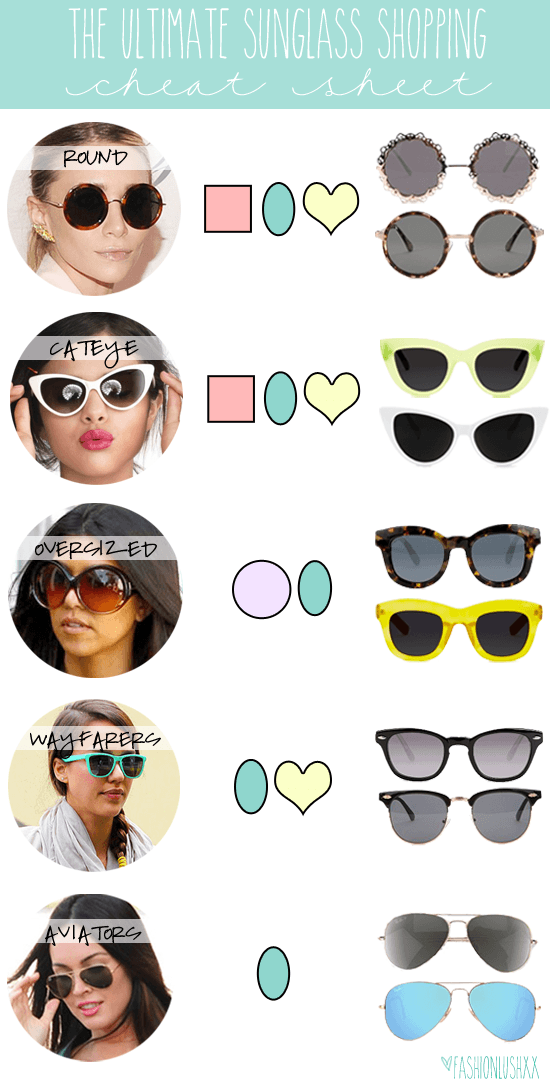 Sunglasses Shopping For Dummies